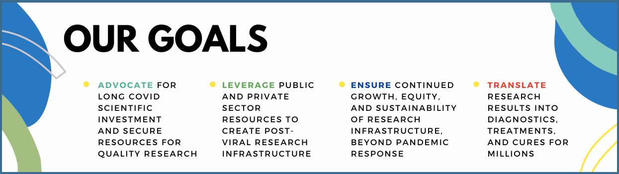 Goals: 1. Advocate for Long Covid scientific investment and secure resources for quality research. 2. Leverage public and private sector resources to create post-viral research infrastructure. 3. Ensure continued growth, equity, and sustainability of research infrastructure, beyond pandemic response. 4. Translate research results into diagnostics, treatments, and cures for millions